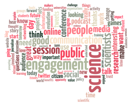 A word cloud of science communication terms.