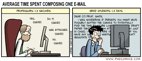 Which is better? Prompt but short, or polite but late?  Image via PhDComics.com.